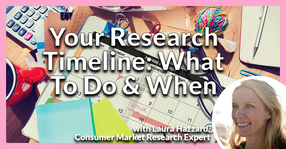 PLH 55 | Market Research Timeline